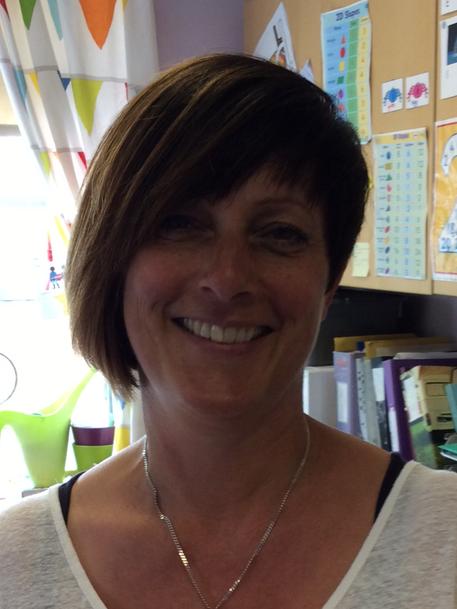 Mrs Turner. Nurture Lead