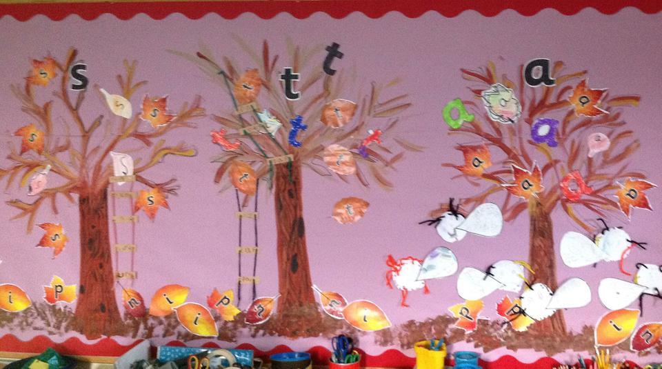 Circle class Autumn phoneme trees