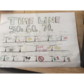 Niamh's Timeline - Year 6