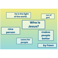 Fawn's word cloud about Jesus - Year R