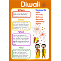 We learned about how Divali is celebrated.
