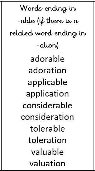 Spellings 11.11