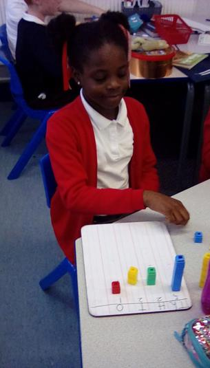 Partitioning and Representing Numbers