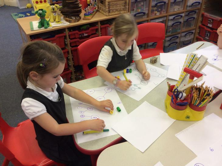 Year 1 using part part whole in maths.