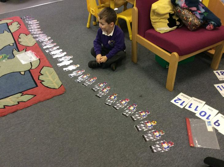 Ordering a number line.