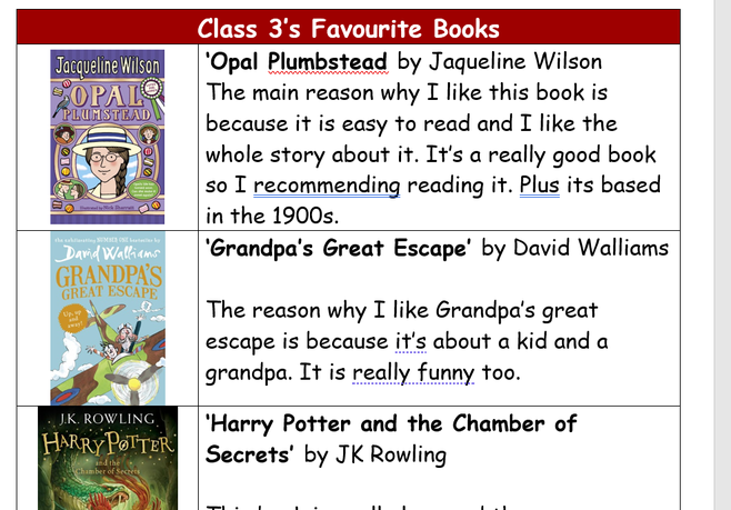 Some Class 3's top choices. See more on their Class page.