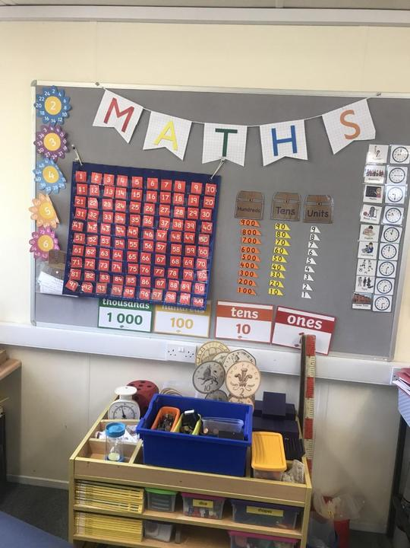 Maths Display & Resources