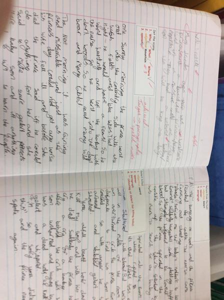 Narrative writing of a Welsh myth