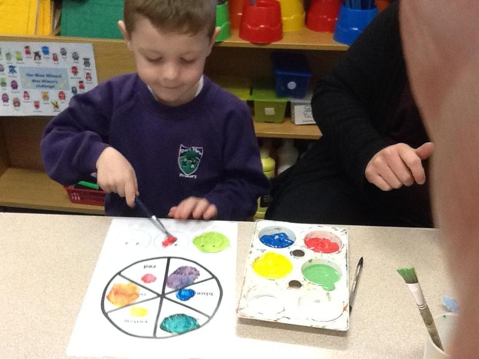 Using primary colours to colour mix.