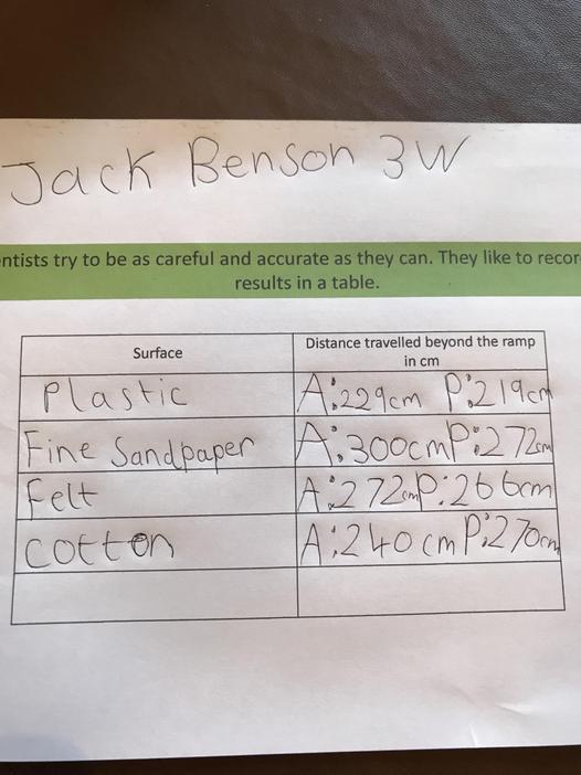 Jack 3W