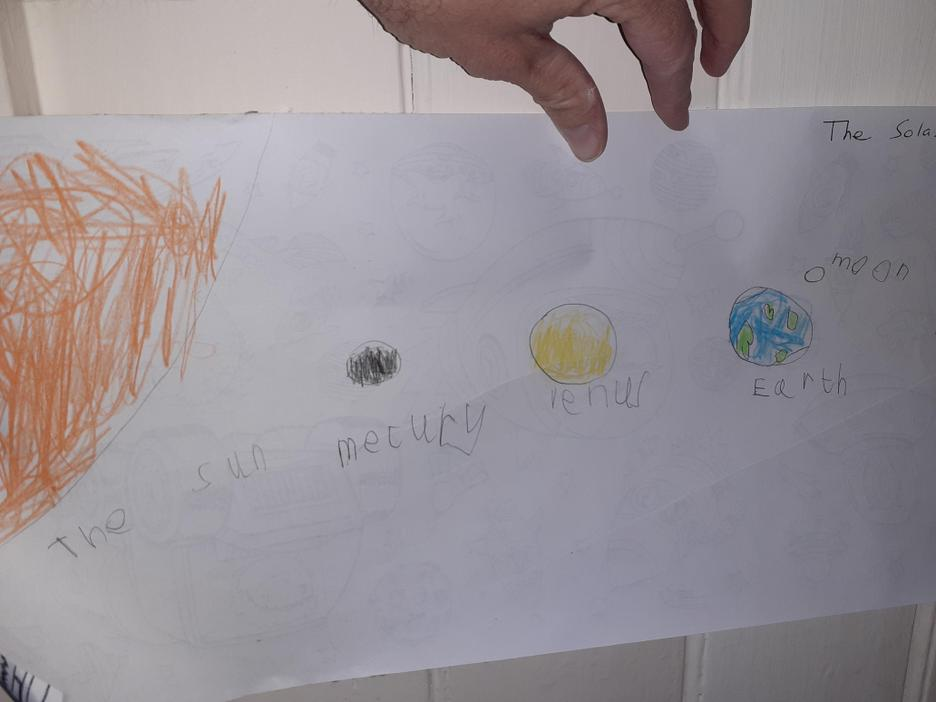 Harry's research about the planets