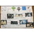 'Owl Babies' Story Map - Nikitha