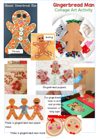 Try a gingerbread art activity