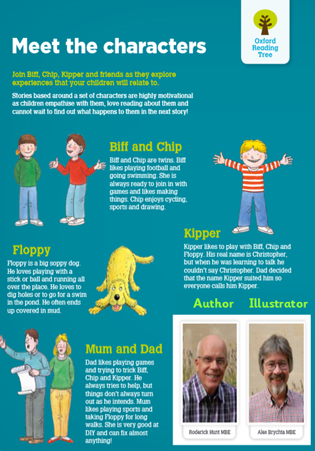 Talk with your child about the characters. Can they identify each character?