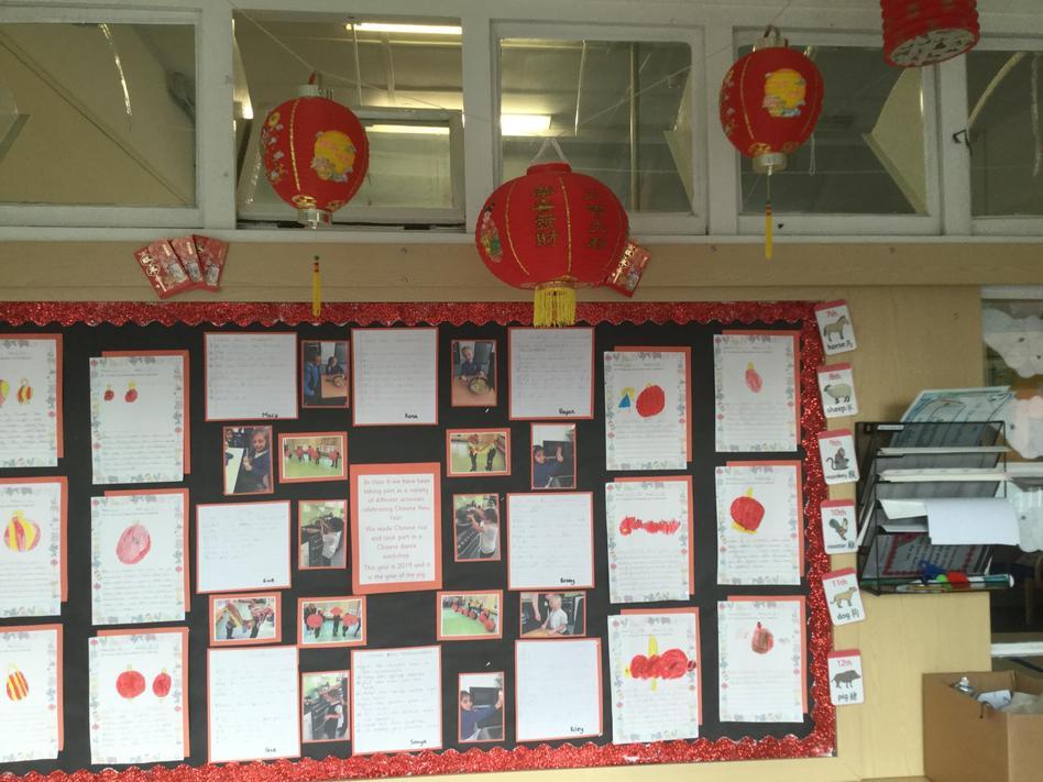 Year 1 Chinese New Year