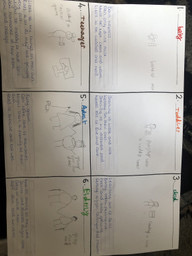 Excellent science by Catherine