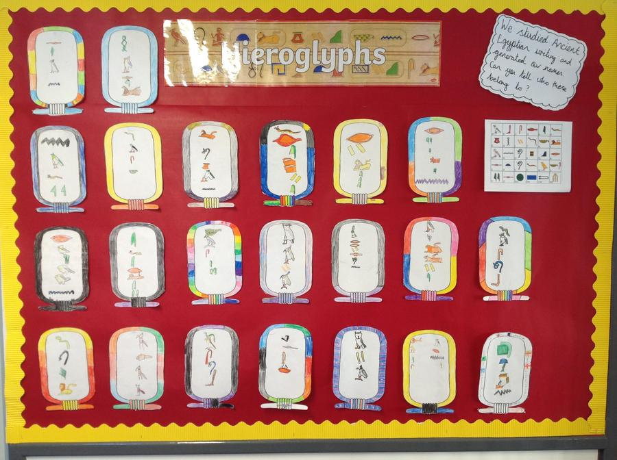Cartouches with our names in hieroglyphs