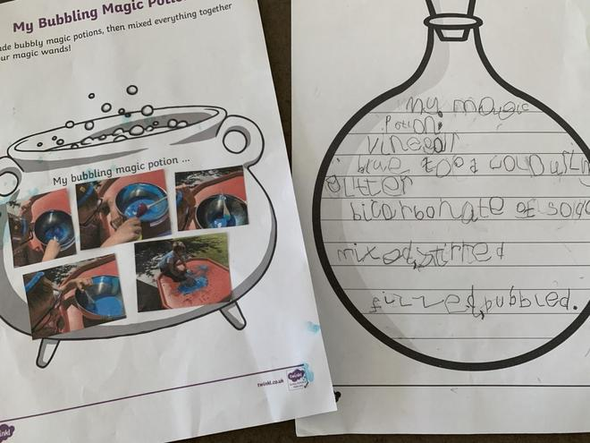What a wonderful potion! Great Writing!