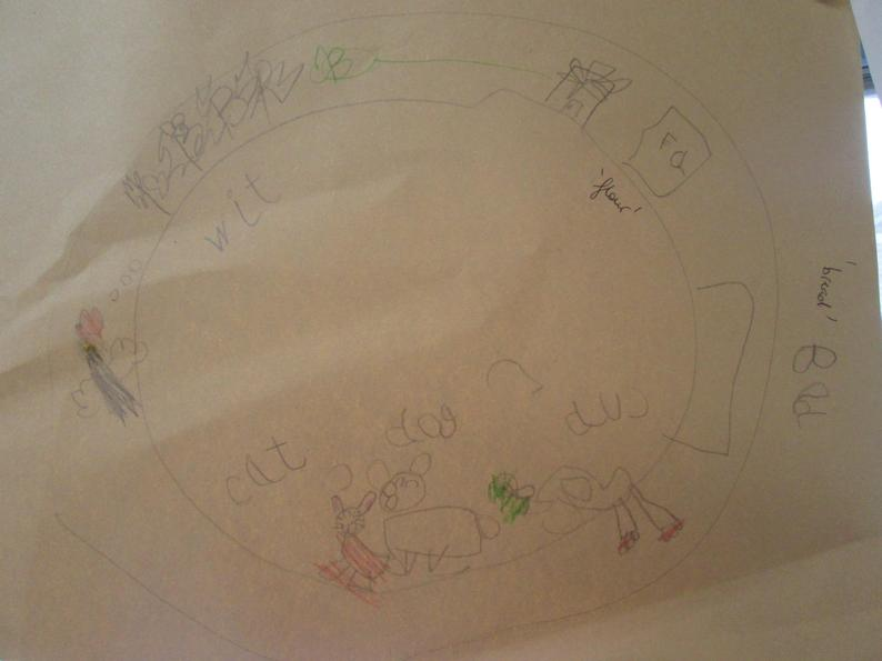 Samar's very own story map!