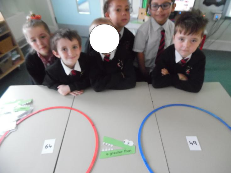 Using the  <> symbols to compare numbers