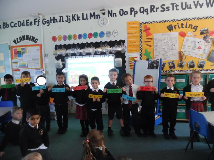 Ordinal numbers tell us about position