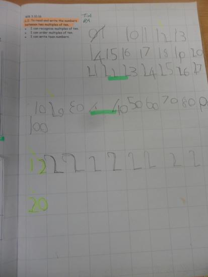 Writing teen numbers and multiples of 10.