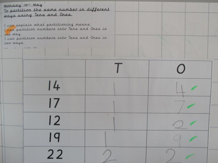 Partitioning numbers using Tens and Ones.