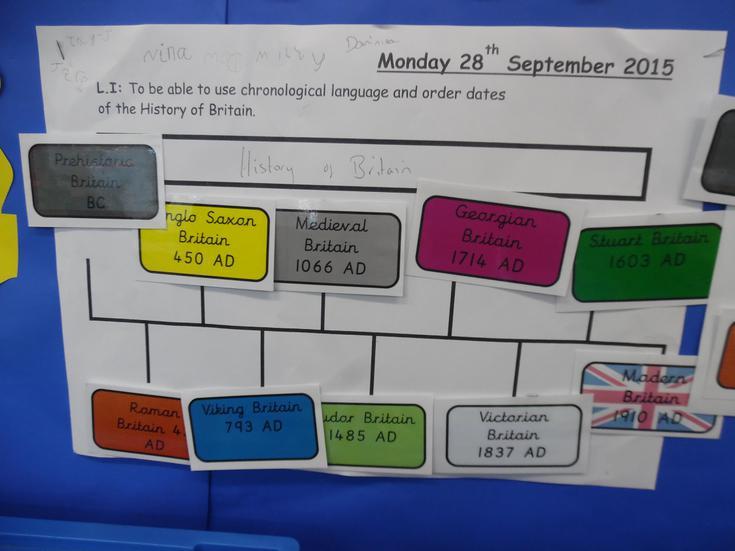Timeline activties in History