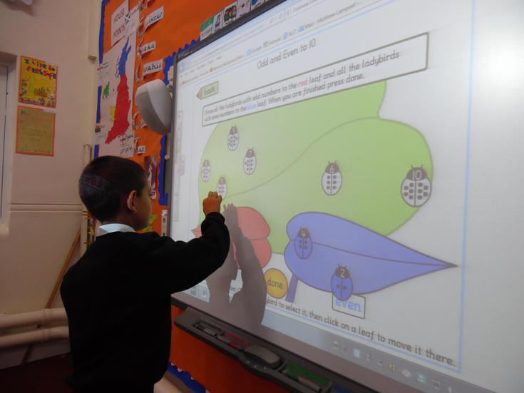 Interactive resources used to aid learning