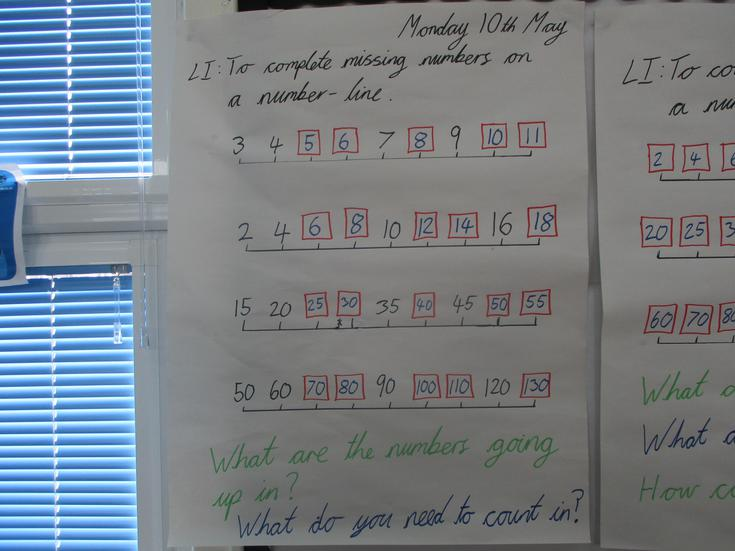 Monday's maths learning