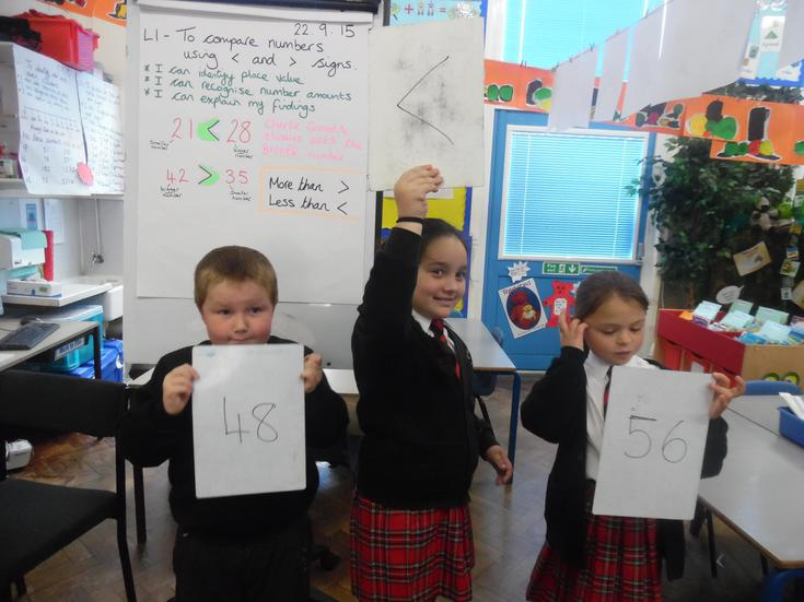 Number comparison in Maths