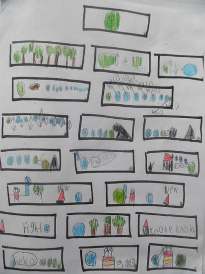We used drawings to map out our invented story