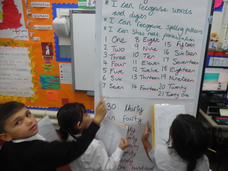 Discovering numbers in words and digits