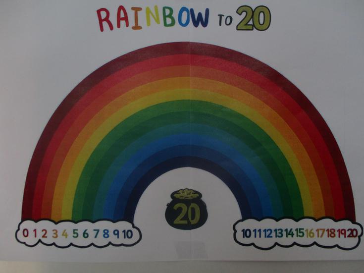 Number-bonds to 20.