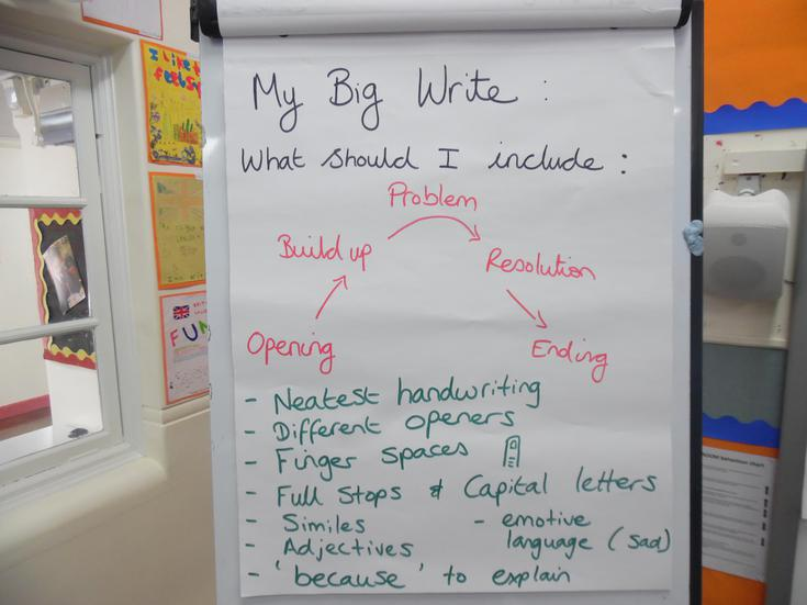 Children completed their Big Write's