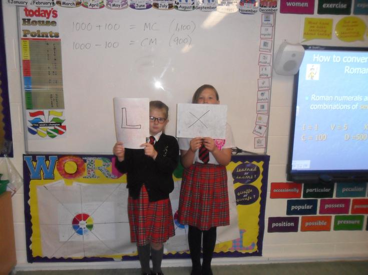 Learning about Roman Numerals....