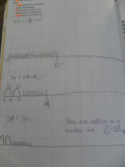 We have been using empty number lines.