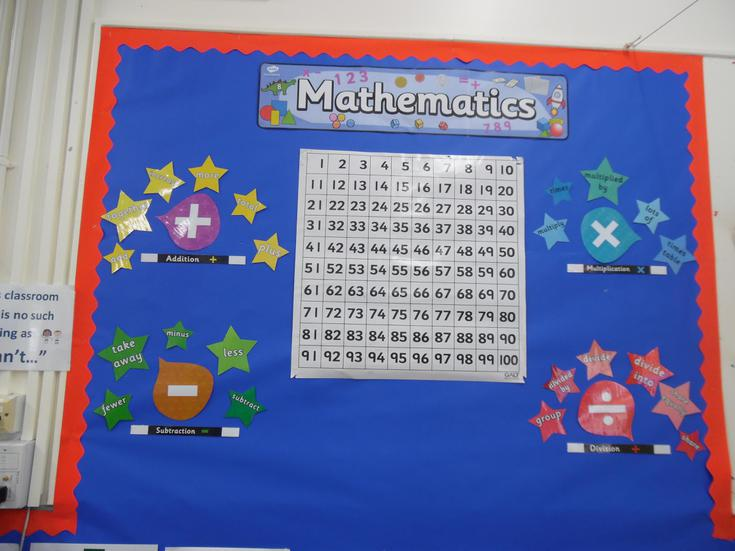 Maths wall - What resources can help me?