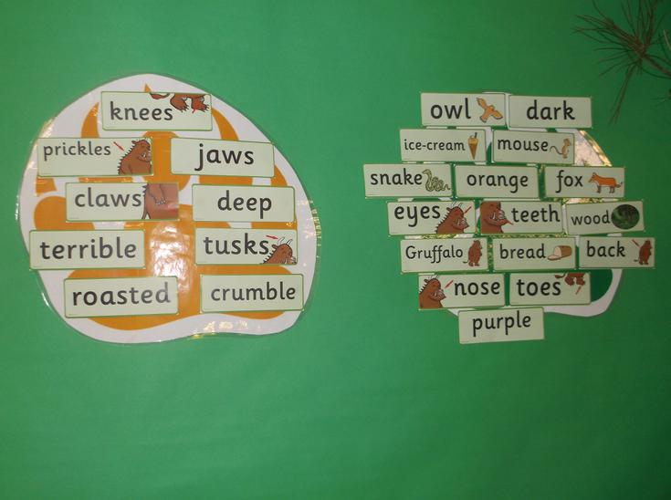 Can you use this vocabulary in your writing?