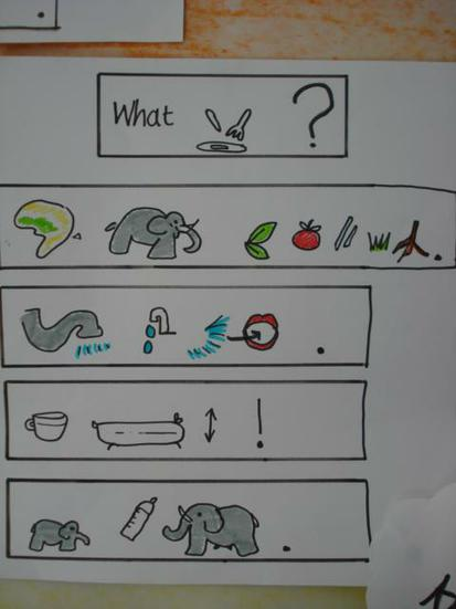 Learning elephants facts with our text maps.