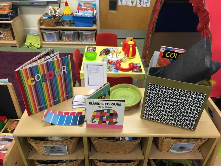 Colour interest table