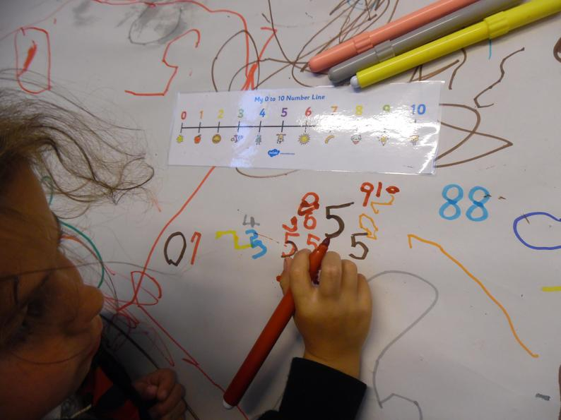 Using the number line to copy numbers in order