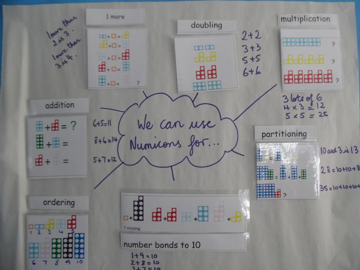 What can we use numicons for?