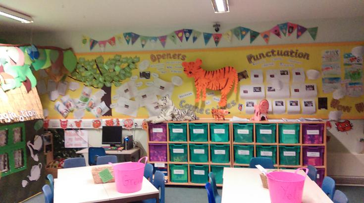 Our tiger wall