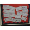 We created Superhero names and powers.