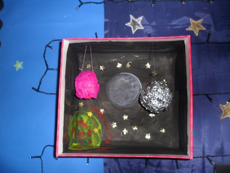 Zuzanna's box of 'space'.