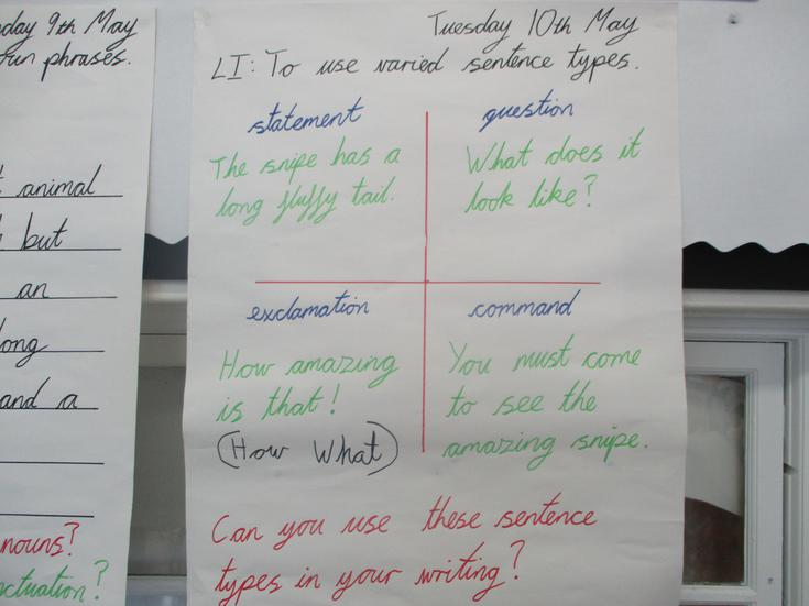 Tuesday's Writing Learning