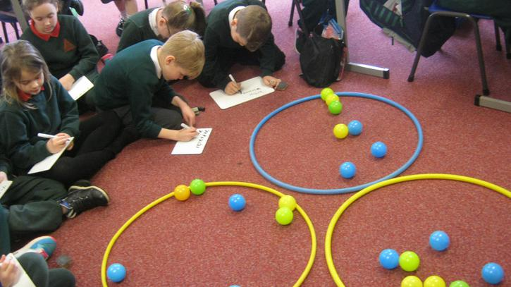 'Set of...'. Times tables activities