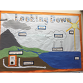 Class water cycle diagram to support work in LKS2