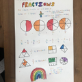 Great poster on fractions Lottie!